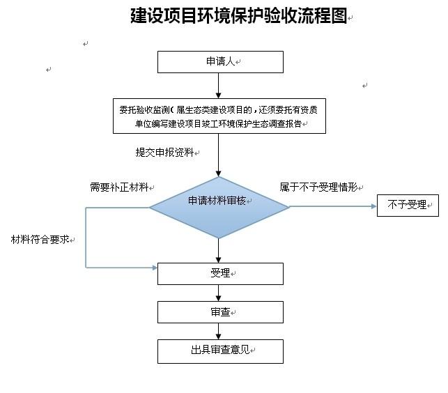 东莞市壹加壹认证服务有限公司